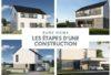 Étapes d'une nouvelle construction - Entreprise sur mesure à Liège